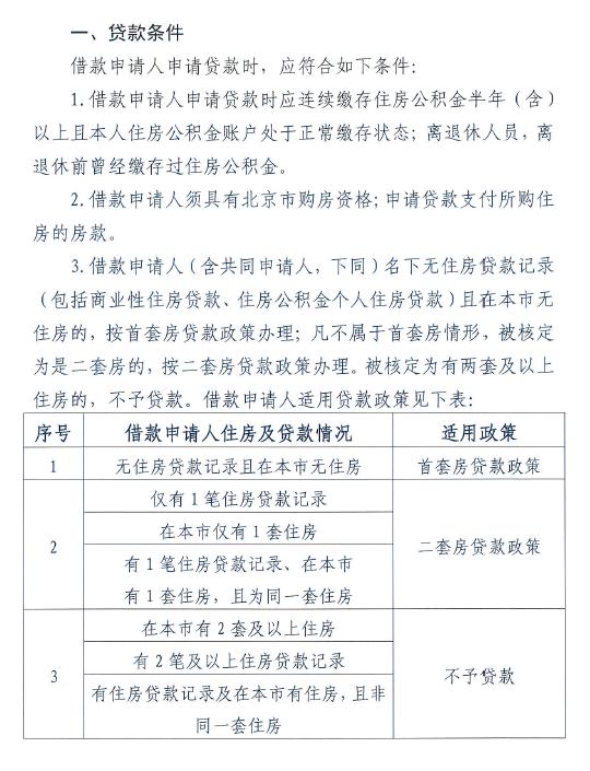 北京公积金新政:认房又认贷 缴存1年可贷10万【2】