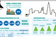 千亿元政策红利惠及工商企业 多措并举降低电价