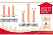 """解读2018反腐败""""成绩单"""":工作走上法治化规范化"""