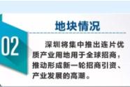 一图读懂 | 深圳向全球推介30平方公里产业用地