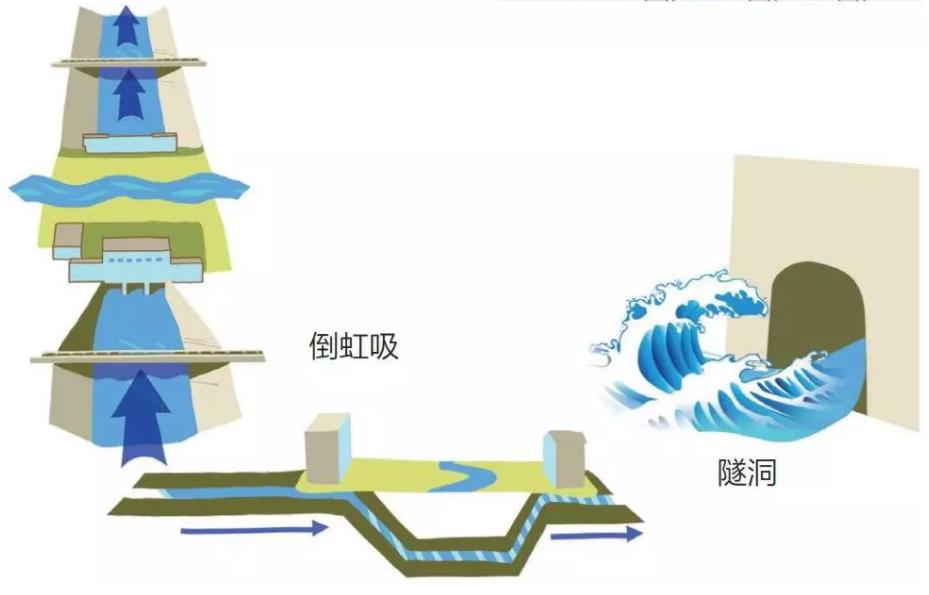 圖片來源:中國水利部