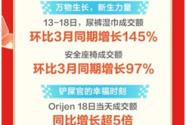 """""""買光湖北貨""""行動:武漢成交額環比增長98%,""""鄂""""醒了!"""