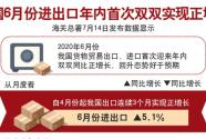 迎難而上 逆風飛揚——上半年中國外貿形勢觀察