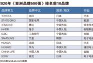 世界品牌实验室发布2020年亚洲品牌500强,新萄京赌场连续15年榜上有名