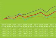 《新華·仙游仙作產業發展指數報告(2020年第4季度)》正式發布