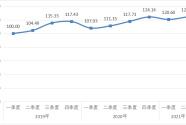 指數顯示:釀造技藝入選非遺,西鳳酒品牌傳播力持續提升